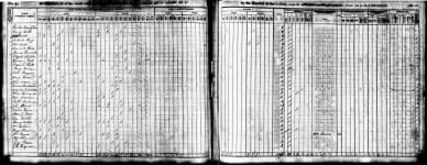 Census: 1840 U.S. - Estill Co., KY Roll: 109; Page: 68; Family History Library Film: 0007825